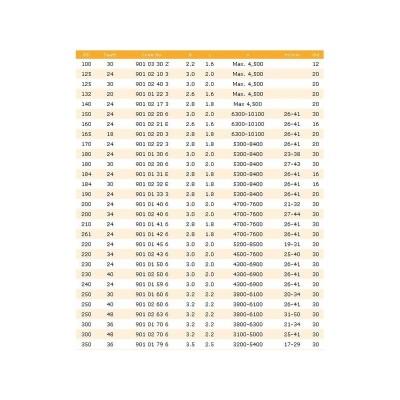 901.03.816 Диск Ф180/3.0/30 Z-42 DIMAR - Цена: 86.34 лв.