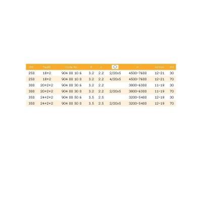 904.00.500 Диск Ф350/3.5/70 Z-24+2+2 DIMAR