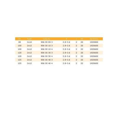 906.00.304 Подрезвач съст. Ф120/2.8-3.6/22 Z12+12 DIMAR