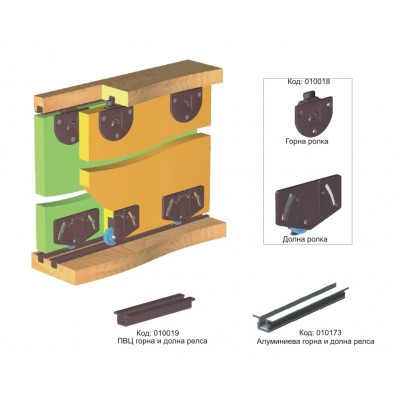 Механизъм за плъзгащи врати до 15 кг - MPV 15 - Цена: 3.60 лв.