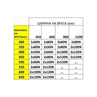 Амортисьор за повдигаща вратичка,бял - Цена: 2.16 лв.