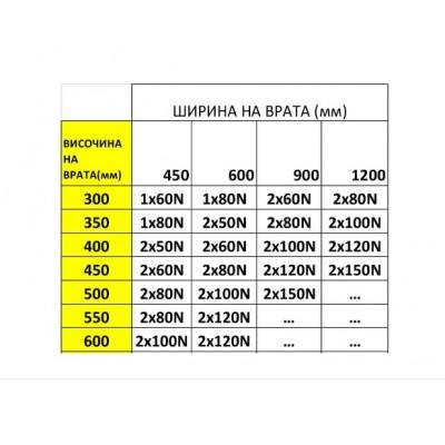 Амортисьор за повдигаща вратичка - D`CONTI - Цена: 1.92 лв.